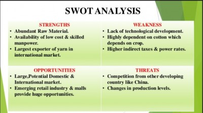 SWOT analysis example.jpg
